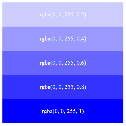 CSS3 Colors: RGBA, HSL, and HSLA - Tech Fry